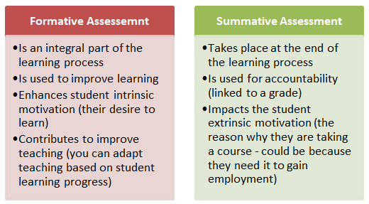 essay writing summative assessment the Summative essay - no more fs with our top essay services witness the advantages of professional writing help available here find key advice as.