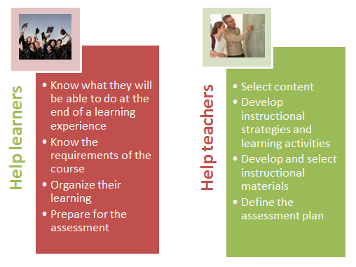 Planning For Alignment And Engagement